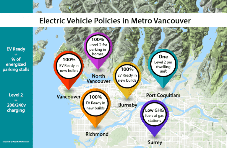 An image showing which municipalities have 100% EV parking policies aimed at increasing EV adoption
