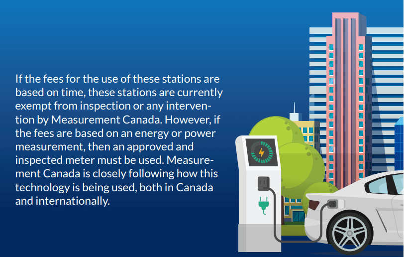 image showing a plugged in EV vehicle with current Measurement Canada regulations
