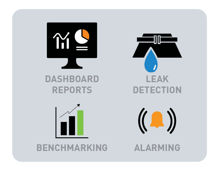 Image of the features of advanced institutional metering