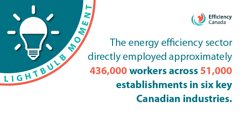 explanation of employment for Energy Efficiency jobs